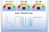 LinkIT One - Live-Daten in Excel überwacht und über ein Dashboard angezeigt