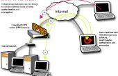 Hosten Sie Ihre eigenen Virtual Private Network (VPN) mit OpenVPN