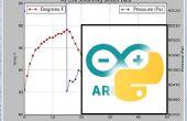 Plotten und Grafik Live-Daten von Arduino mit den Möglichkeiten von Python