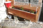 Passive Schwerkraft bewässert Pflanzer