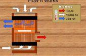 Mini Peltier Klimaanlage (Pläne)