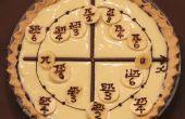 Maßeinheit Kreis Banana Cream Pie