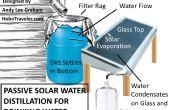 Solare Destillation Regenwassernutzung