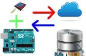 Gewusst wie: Arduino mit Tastatur zur DB MySQL kommunizieren zu lassen.