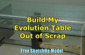 Bauen Sie meine Entwicklung Tabelle aus Schrott!
