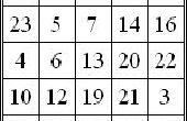 """Seltsame Magische Würfel-Programm in der Programmiersprache """"C"""""""