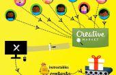 Kreative Grafik-Design