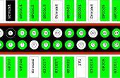 Raspberry Pi GPIO Programmierung