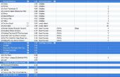 Wie man Musik von IPA Dateien