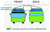 Der Transport der Zukunft, HEV Bus