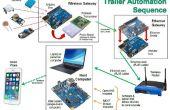 Automatisierte Trailer Monitoring-System
