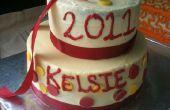 Graduierung Red und Yellow Cake