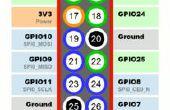 Raspberry Pi IoT: Temperatur und Luftfeuchtigkeit Monitor