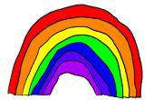 Gewusst wie: zeichnen Sie einen Regenbogen