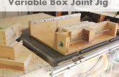 Wie man eine Variable Box gemeinsame Vorrichtung bauen