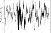 Extrakt/Filter, Klang wie ein Spion (Schallwelle invertieren)