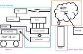 IoT-RC-Car mit Intel Edison (IntelIoT)