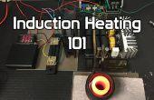 7 Anwendungen für eine induktive Erwärmung Maschine + wie erstelle ich eine