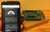 Intel Edison Sensor Dashboard verwenden Freibord/Python/Kolben (minimale Programmierung erforderlich)