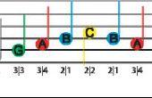 Lernen, wie man Klavier spielen in 5 Schritten