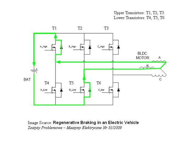 BLDC-Motor-Steuerung mit Arduino, geborgen, HD Motor und Hall ...