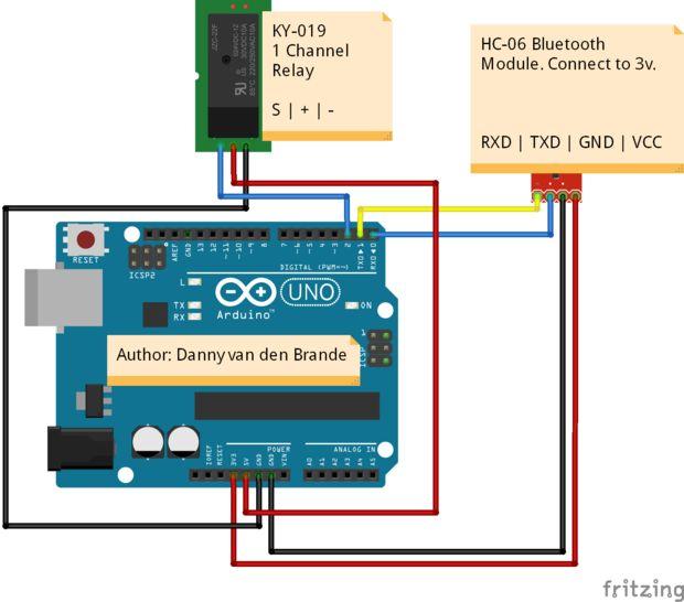 Arduino/Android - Bluetooth-Stimme Panic Alarm APP mit SMS & Anruf ...