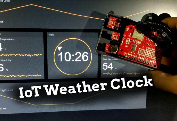 Arduino IoT Weather Clock - genstr com