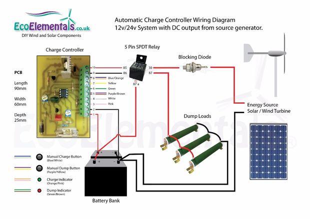 Kostenlos Controller Schaltplan für DIY Windturbinen oder ...