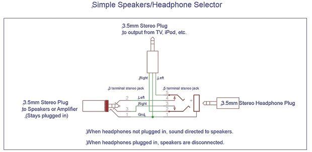 Einfach Lautsprecher/Kopfhörer-Selektor / Schritt 2: Schaltplan ...
