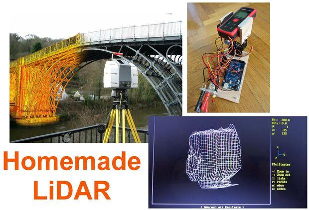 Laser Entfernungsmesser Oem : Laser entfernungsmesser serielle schnittstelle: