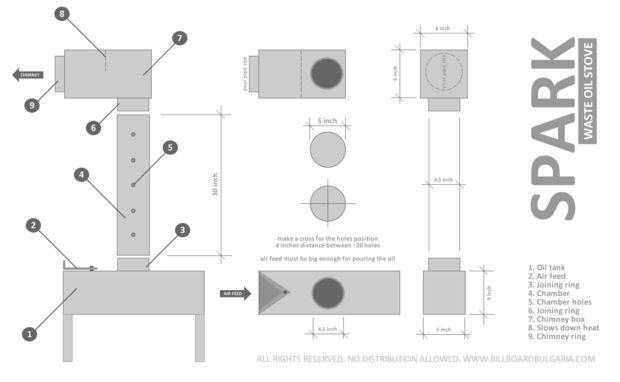 berfl ssiges l heizung spark. Black Bedroom Furniture Sets. Home Design Ideas