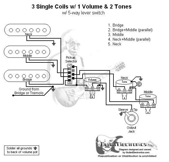 Fender Stratocaster PCB auf Lager - genstr.com